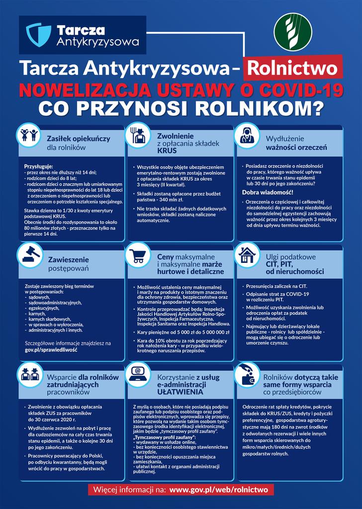 platat Tarcza Antykryzysowa - Rolnictwo.jpeg