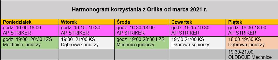 Harmonogram Orlik od marca 2021 r..png